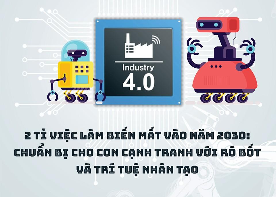 Chuẩn bị gì cho con trước cách mạnh công nghiệp 4.0 và trí tuệ nhân tạo
