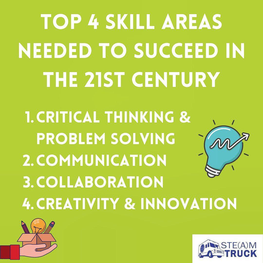 4 kỹ năng của Thế kỷ 21 - UNESCO